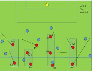 mourinho-def-4-4-1-1
