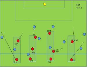 mourinho-def-4-4-2